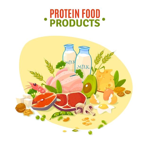 Eiwitvoedselproducten vlakke afbeelding poster Gratis Vector