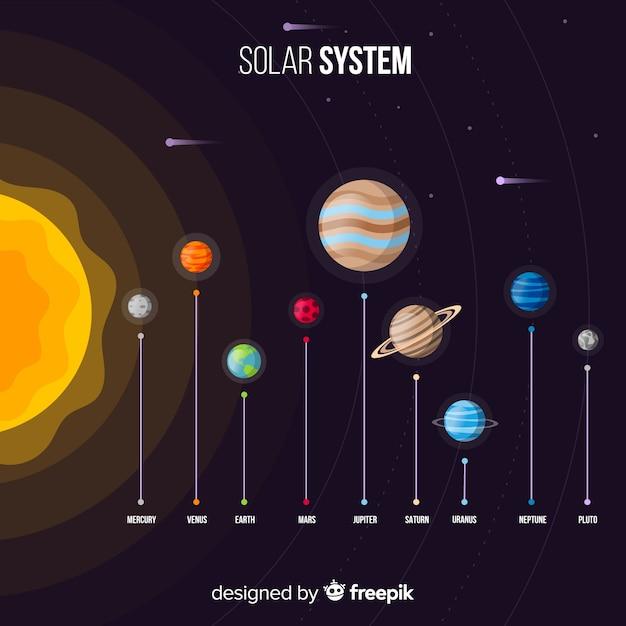 Elegante samenstelling van het zonnestelsel met een plat ontwerp Gratis Vector