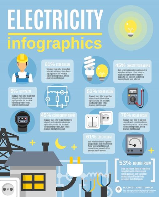 Elektriciteit infographic set Gratis Vector