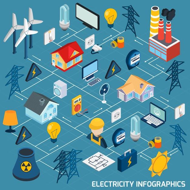 Elektriciteit isometrische stroomdiagram Gratis Vector