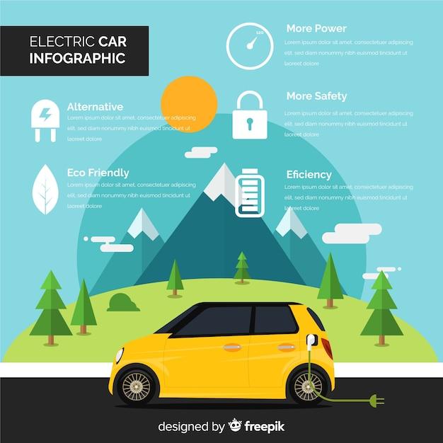 Elektrische auto infographic Gratis Vector