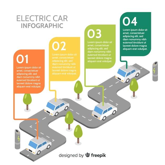 Elektrische auto infographics Gratis Vector