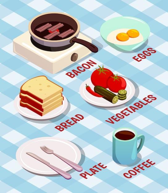 Eten koken isometrisch Gratis Vector