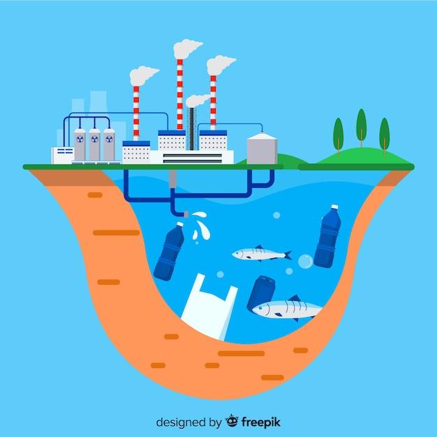 Fabriek die een dicht meer vervuilt Gratis Vector