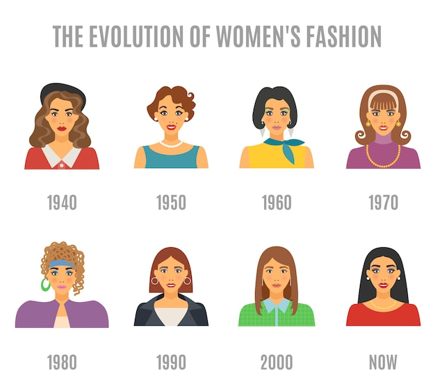 Fashion evolution avatar set Gratis Vector