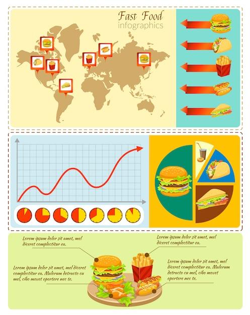 Fast-food infographics Gratis Vector