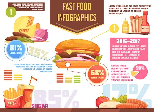 Fastfood retro cartoon infographics met grafieken en informatie over hamburger frietjes drinken sauzen Gratis Vector