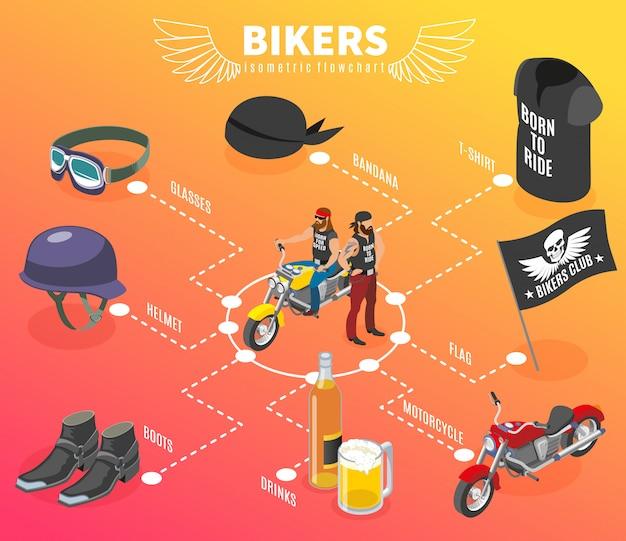 Fietsersstroomschema met afbeeldingen van fietserkarakters en accessoires Gratis Vector