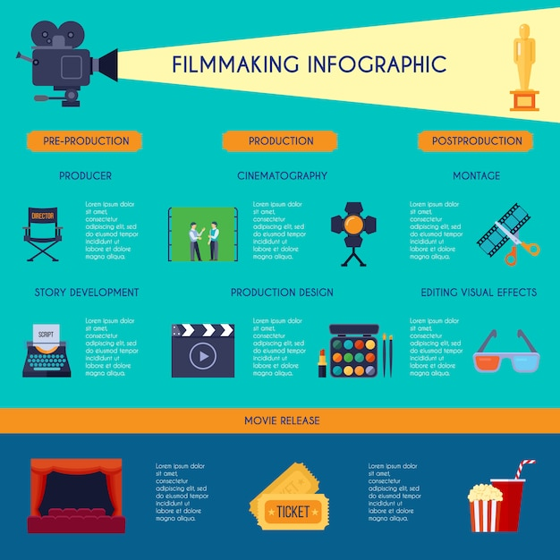 Filmmaking infographic plat retro-stijl poster met film maken en kijken naar klassieke symbolen blauwe vectorillustratie Gratis Vector