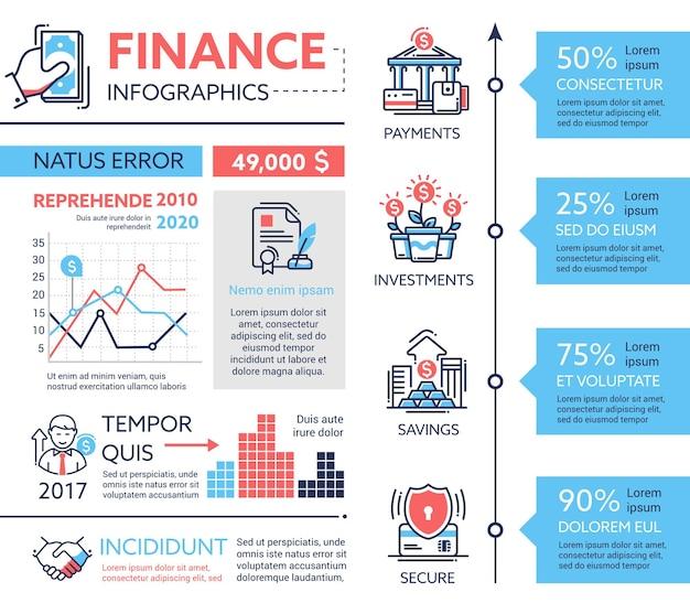 Financiën - info poster, brochure voorbladsjabloon lay-out met pictogrammen, andere infographic elementen en opvultekst Premium Vector