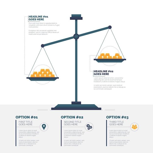 Financiën infographic met weegschaal Gratis Vector