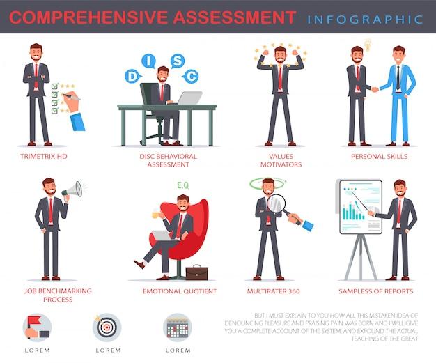 Flat banner comprehensive assessment infographic. Premium Vector