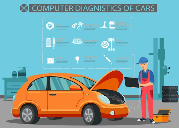 Flat computer diagnostics of cars infographic. Premium Vector