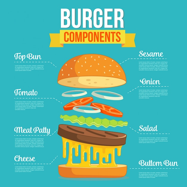Flat design burger components Gratis Vector