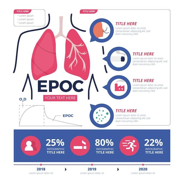Flat-hand getekend epoc infographic sjabloon Gratis Vector