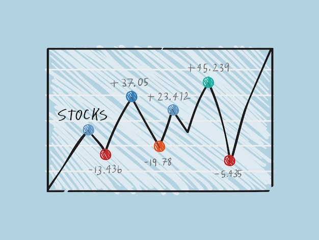 Fluctuatie in de grafiek van de financiële effectenbeursgrafiek Gratis Vector