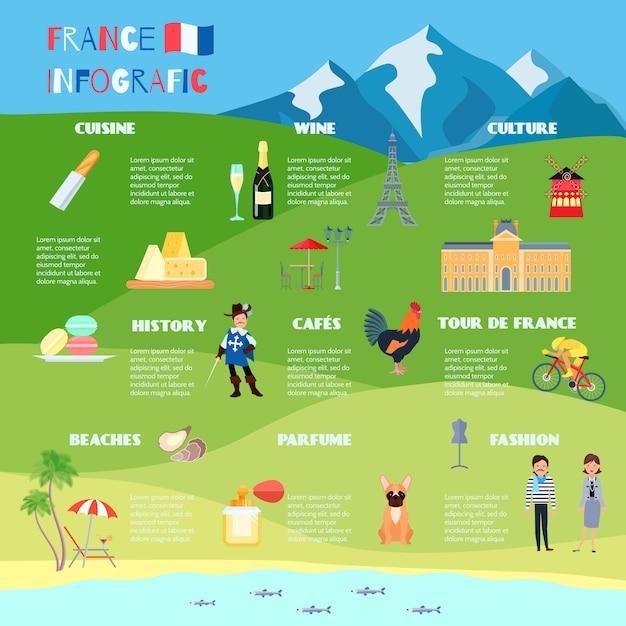 Frankrijk infographic set Gratis Vector