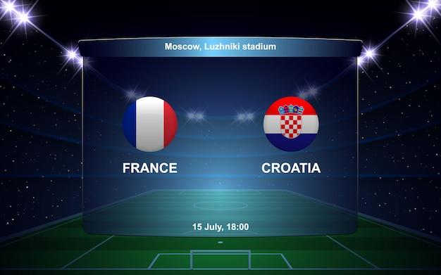 Frankrijk versus kroatië voetbalscorebord uitzending grafische voetbalsjabloon Premium Vector