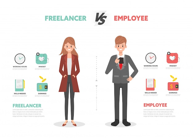 Freelancer versus werknemer zakenman karakter. Premium Vector