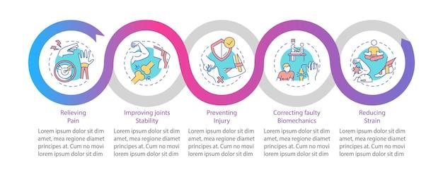 Fysieke behandeling infographic sjabloon Premium Vector