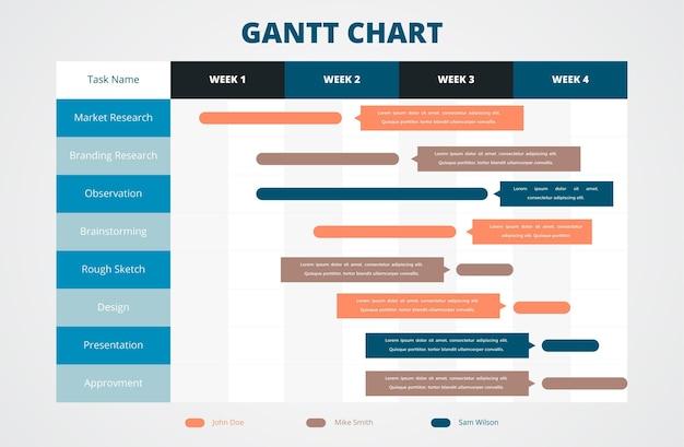 Gantt-diagram in plat ontwerp Premium Vector
