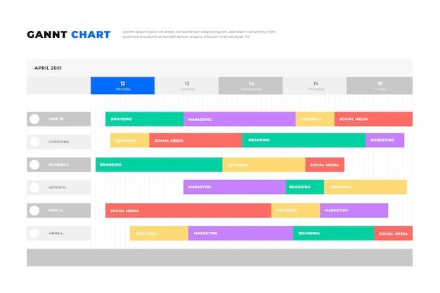 Gantt-diagram in plat ontwerp Gratis Vector