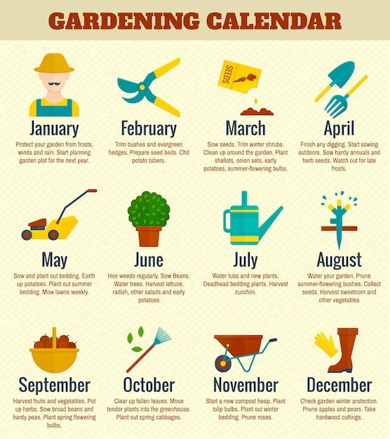Gargen kalender illustratie Gratis Vector