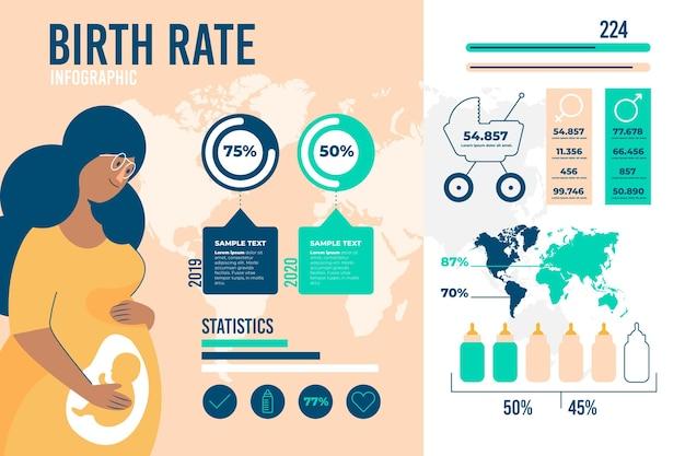 Geboortecijfer infographic Gratis Vector