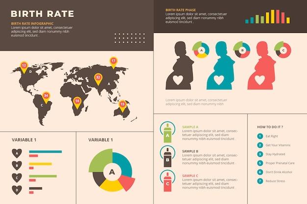 Geboortecijfer wereldwijd infographic met details Gratis Vector