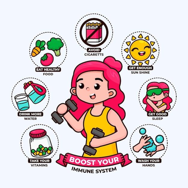 Geef uw immuunsysteem een boost - infographic Gratis Vector