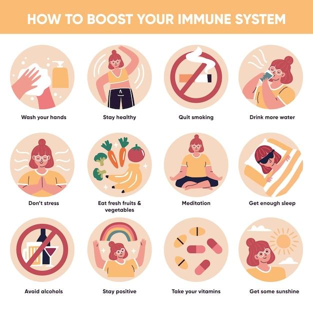 Geef uw immuunsysteem een boost infographic Gratis Vector