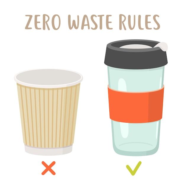 Geen afvalregels - wegwerpbeker versus herbruikbare beker Premium Vector