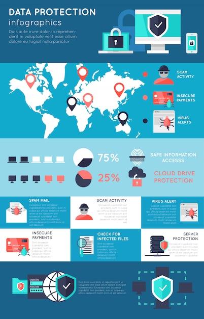 Gegevensbescherming infographics Gratis Vector