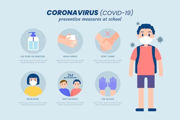 Geïllustreerde preventieve maatregelen op schoolposter Gratis Vector