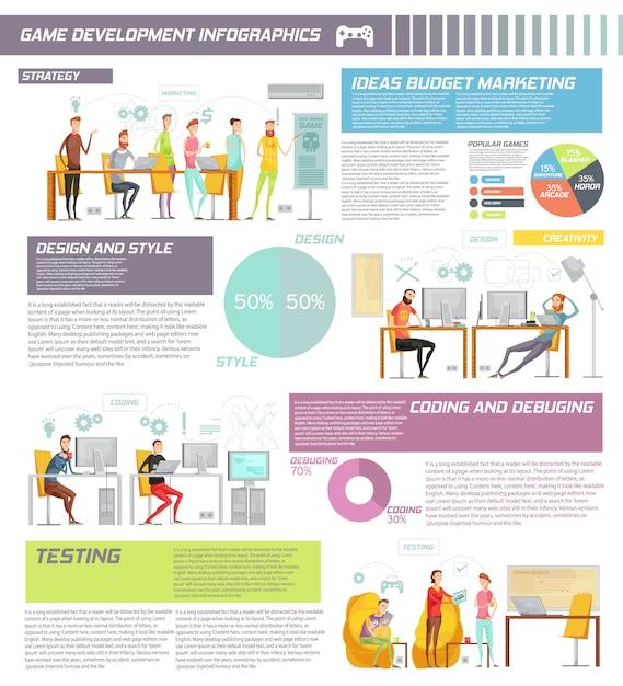 Gekleurde infographics van de spelontwikkeling met ideeënbudget marketing ontwerp en stijl die de vectorillustratie van het beschrijvingenpari voorbeeld testen Gratis Vector