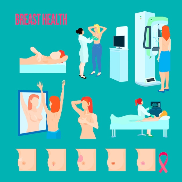 Gekleurde platte en geïsoleerde borstziekte pictogrammenset met verschillende ziekte en manieren om te behandelen en ziekte te herkennen Gratis Vector