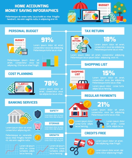 Geldbesparende infographic set Gratis Vector