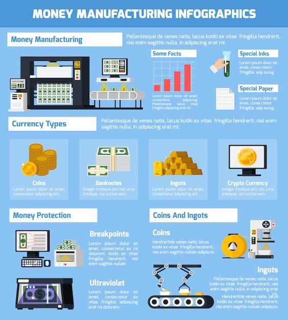 Geldproductie infographic set Gratis Vector