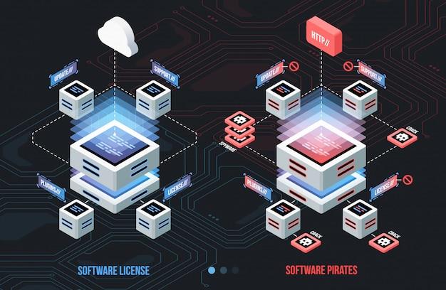 Gelicentieerde software en illegale, isometrische illustratie. business, technologie, internet en netwerk concept. software digitaal ontwerp, vectorillustratie. Premium Vector