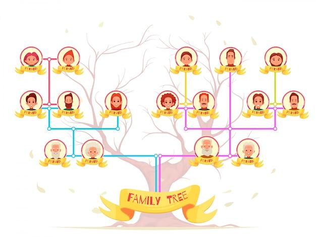 Genealogische stamboom set van familieleden van ouderen tot jonge generatie illustratie Gratis Vector