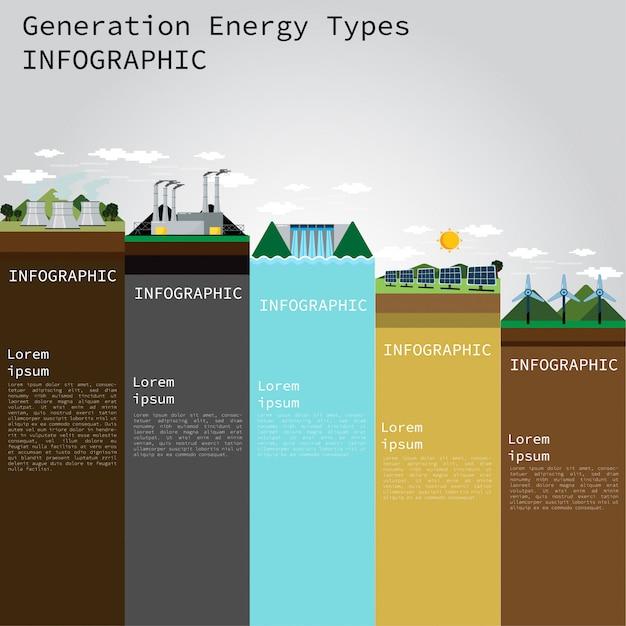 Generatie energiesoorten infographic.vector illustratie Premium Vector