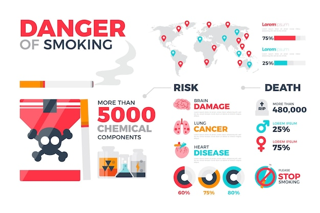 Gevaar voor roken infographic Premium Vector