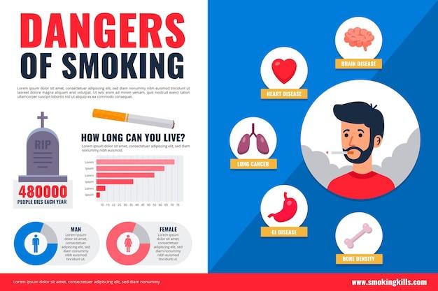 Gevaar voor roken - infographic Gratis Vector