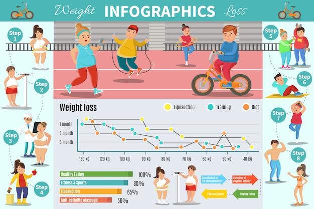 Gewichtsverlies programma infographic concept Gratis Vector