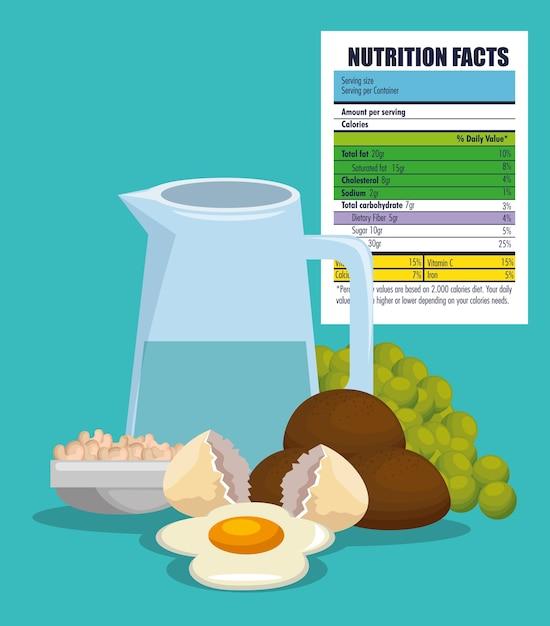 Gezond eten met voedingsfeiten Premium Vector