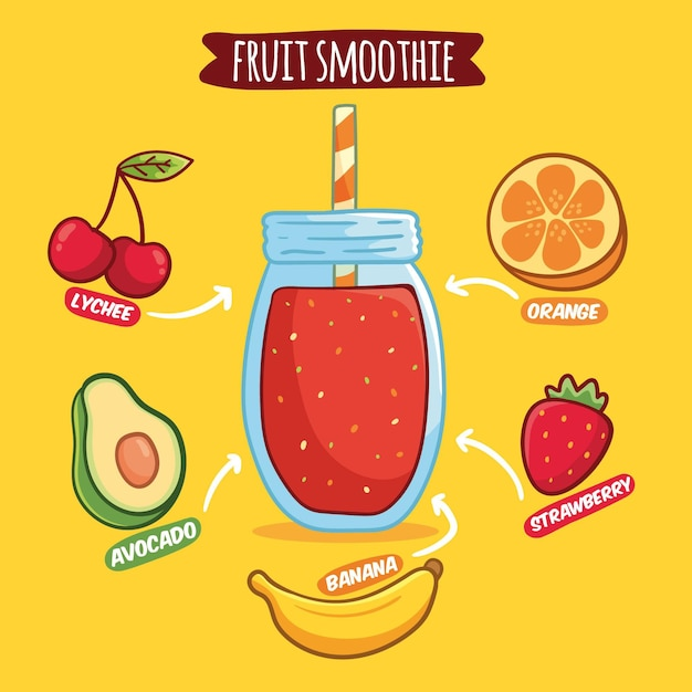 Gezond fruit smoothie recept illustratie Gratis Vector
