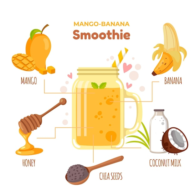 Gezond smoothie recept Gratis Vector