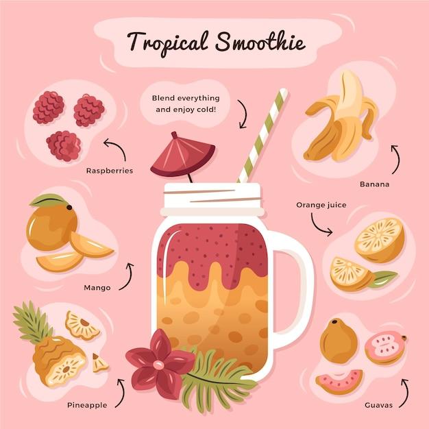 Gezond tropisch smoothierecept Gratis Vector