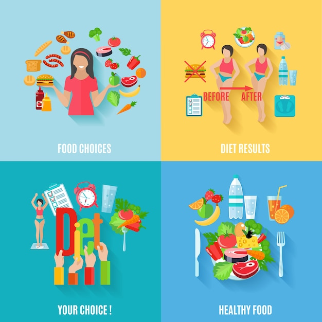 Gezonde keuzes voor en na het dieet resultaten 4 plat pictogrammen vierkante samenstelling banner Gratis Vector
