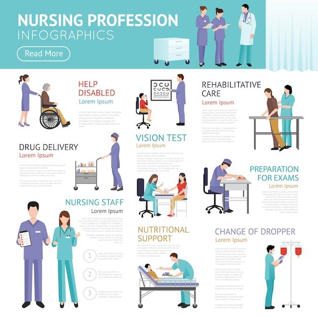 Gezondheidszorg flat infographics Gratis Vector